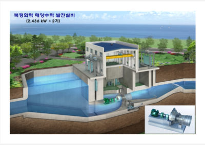 Bukpyeong SHPP project in Korea