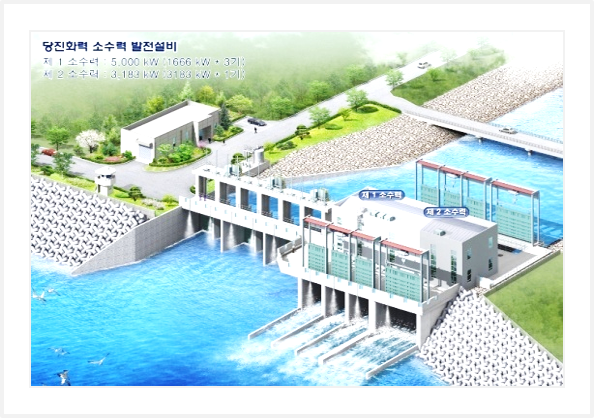 Dangjin 2nd SHPP project in Korea